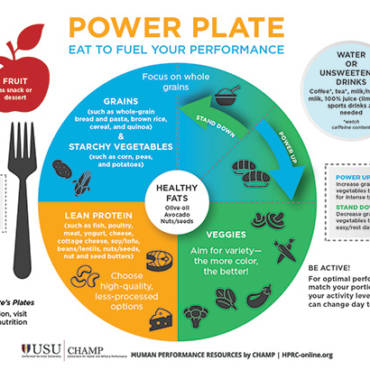 Power Plate: Eat to Fuel Your Performance